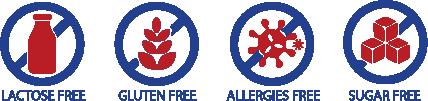 CH-Alpha Plus-Symbols